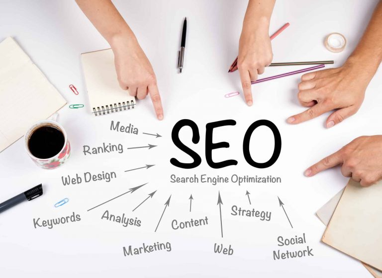 What Is SEO And How It Can Help Your Business?